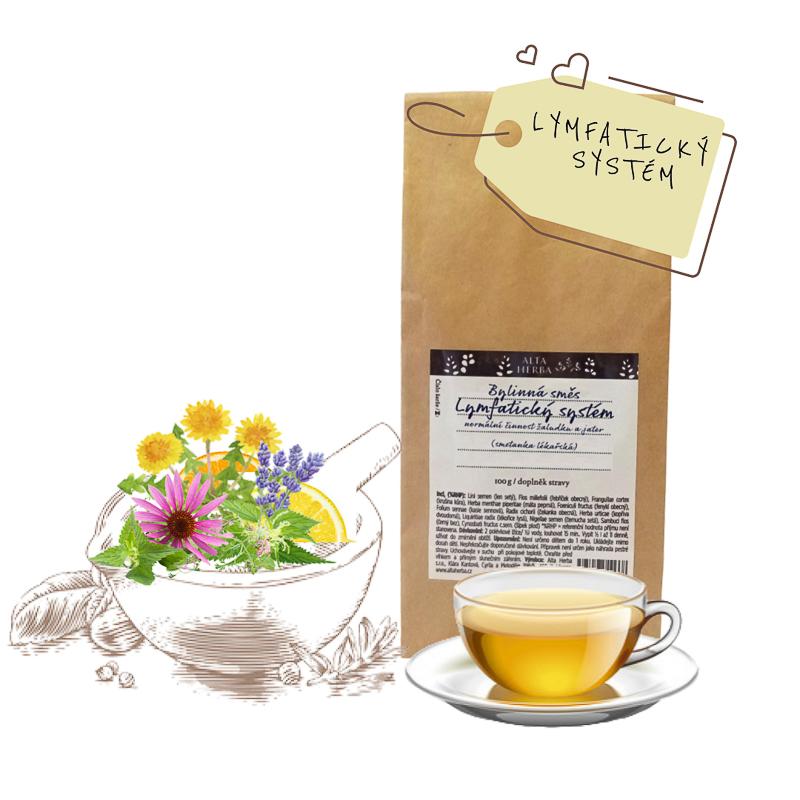 Bylinná čajová směs na lymfatický systém
