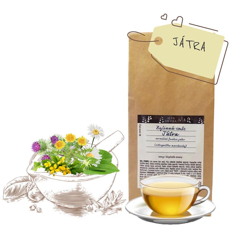 Bylinná čajová směs na regeneraci jater